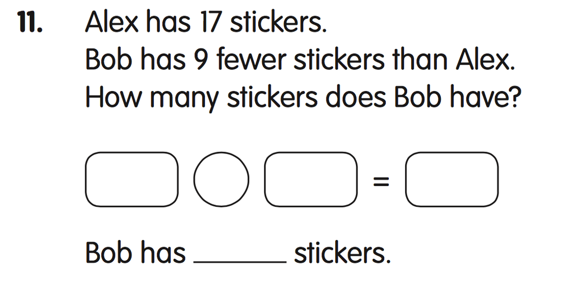 Alex has 17 stickers. Bo has 9 fewer stickers than Alex. How many stickers does Bob Have?