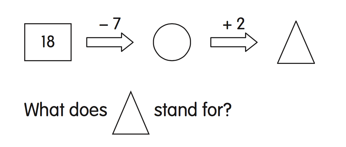 18 minus 7 plus 2 equals triangle. What does triangle stabd for?