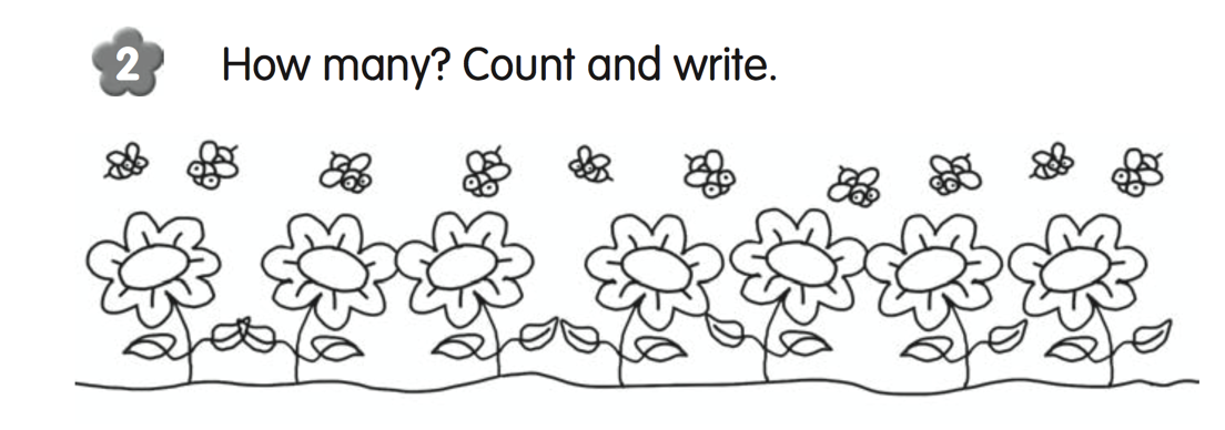 HoW Many? Count and Write. Picture of 7 flowers.